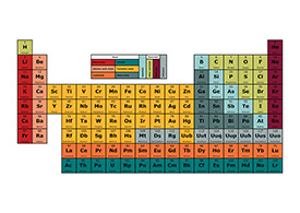 Vector Periodic Table Of Elements